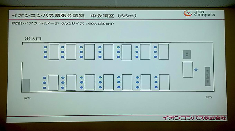 旧幕張中会議室プロジェクター映像